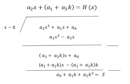 Suku Banyak Matematika Kelas 11 Pengertian Pembagian Dan Contoh Soal Quipper Blog Matematika Blog Sarjana
