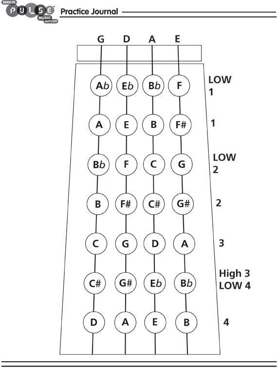 Violin Finger Chart Index Of /