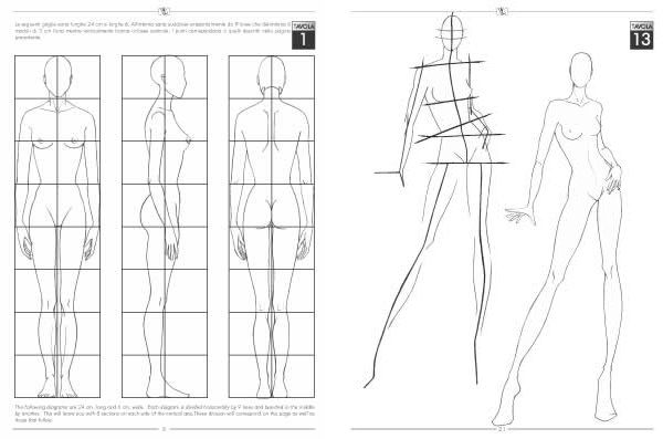 schematic woman figure divided in 8 part in 2019 fashion car schematic diagram body schematic diagram #8