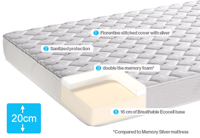 Double Memory Foam Mattress