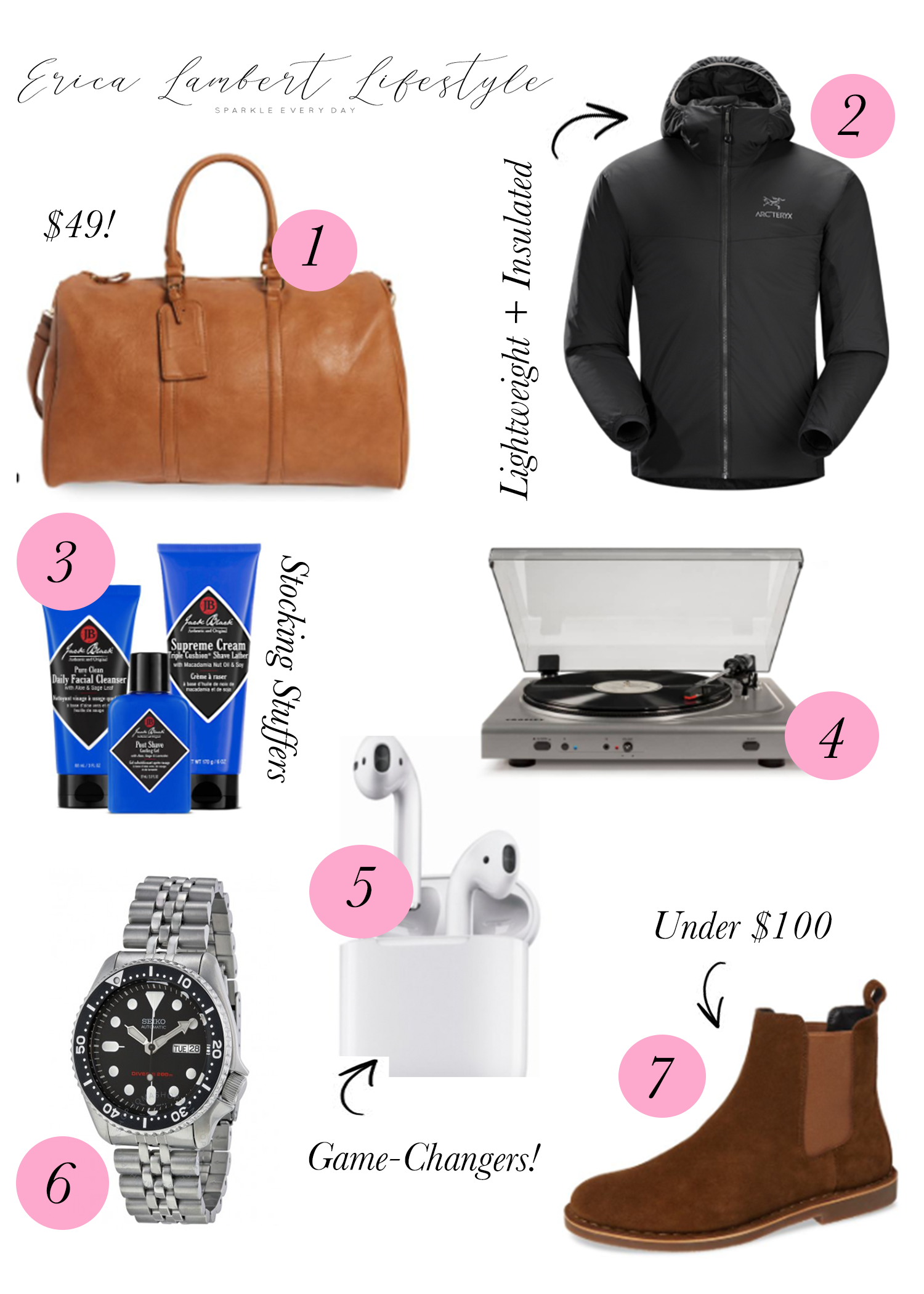dress - Guide gift for stylish guys video