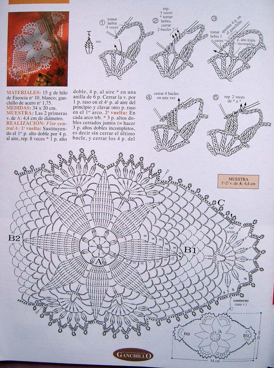 small oval crochet doily diagram | שטיחים אובלים | Pinterest ...