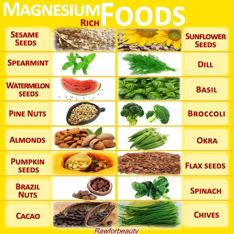 What Foods To Eat For Magnesium Deficiency
