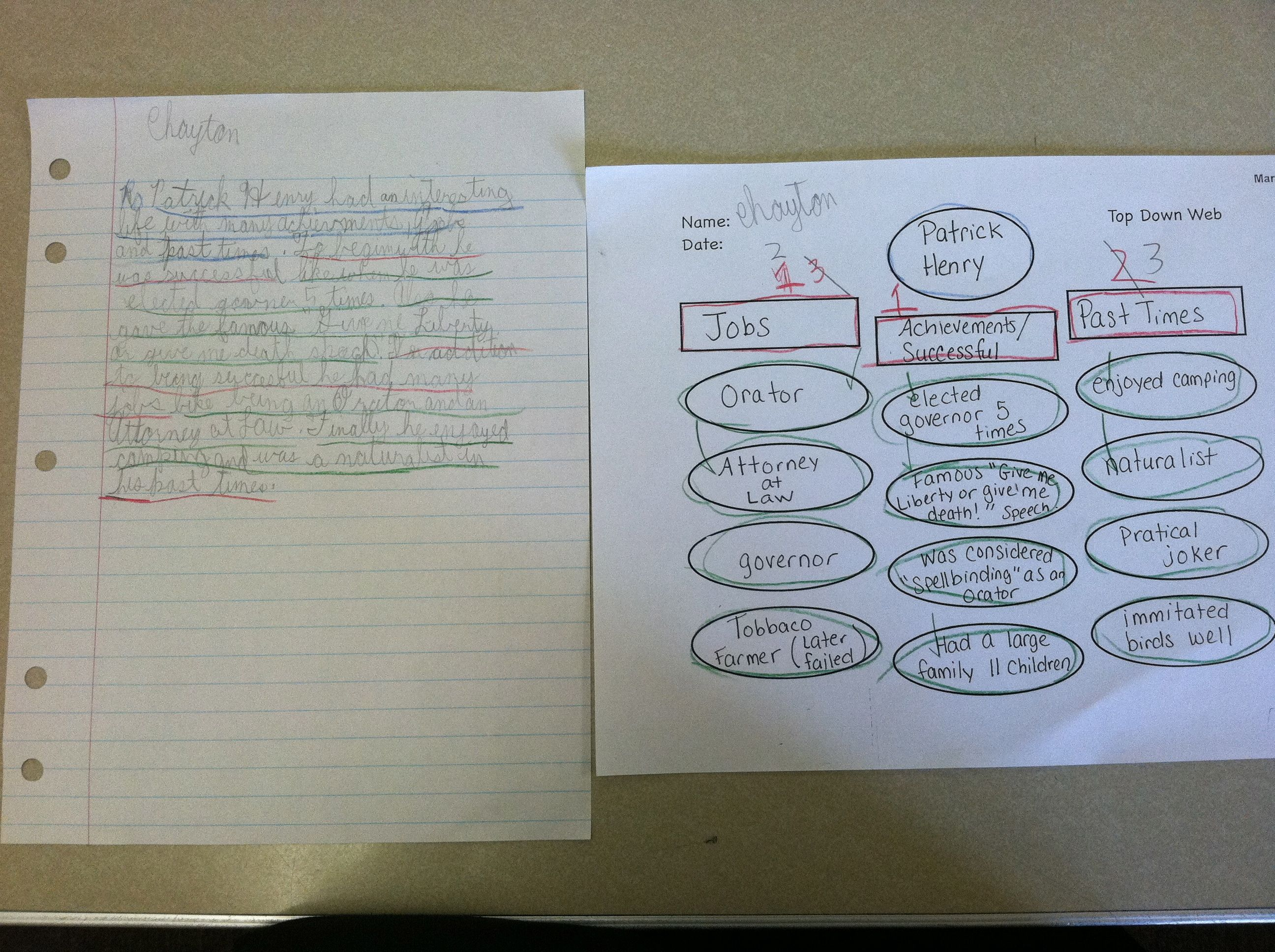 5th Grade Top Down Web And Summary