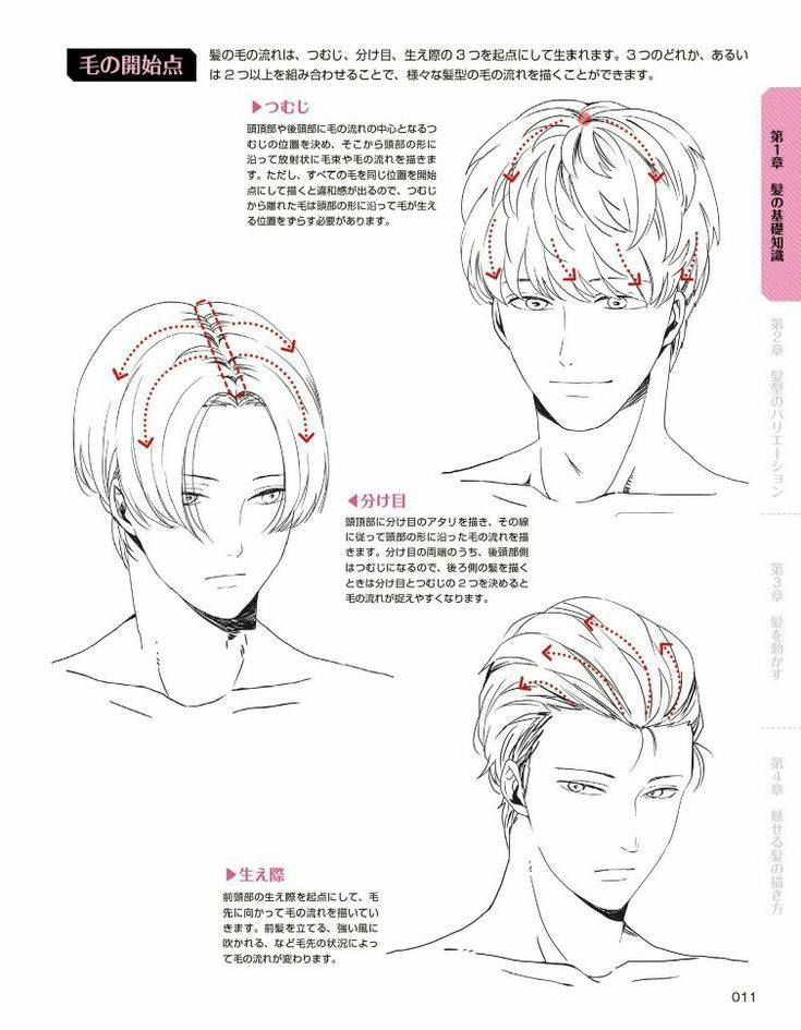 Drawing Hairstyles For Your Characters Male Hairstyles Drawing