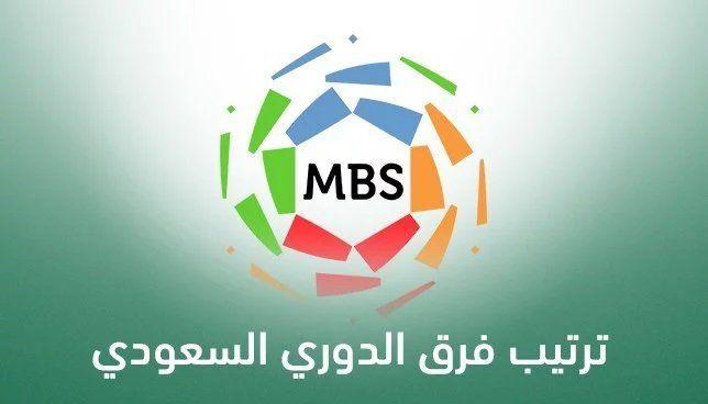جدول ترتيب الدوري السعودي بعد تعادل الهلال والفيصلي سبورت 360 سقط فريق الهلال في فخ التعادل أمام مضيفه الفيصلي In 2020 Tech Company Logos Messenger Logo Company Logo