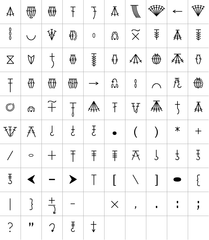 Crochet Symbols Font For Microsoft Word Clipart Library
