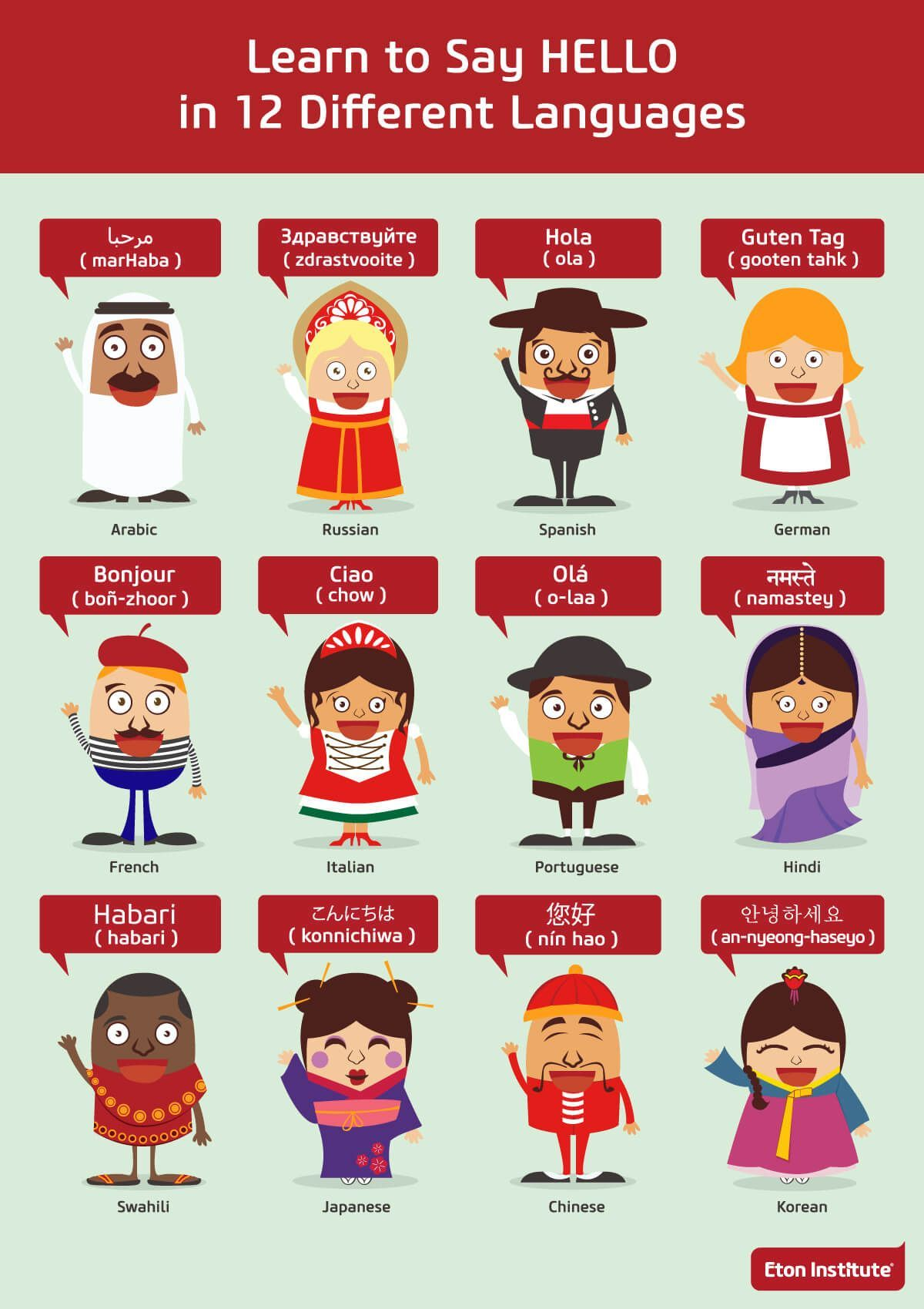 How To Say Hello In Different Languages Infographic Sign
