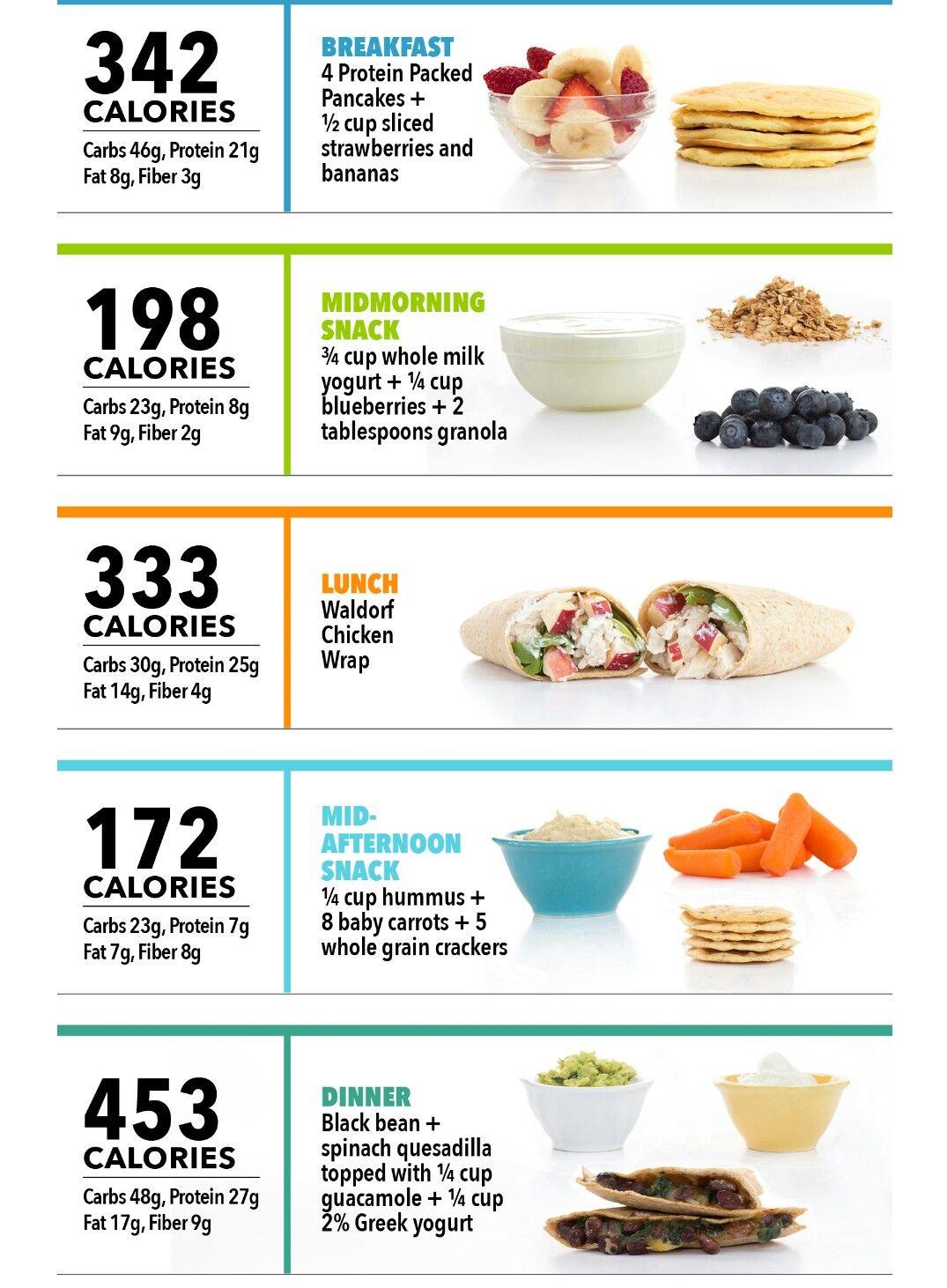 Pin de ilya aguirre en dieta dietas comida y vida sana - Comidas sanas y bajas en calorias ...