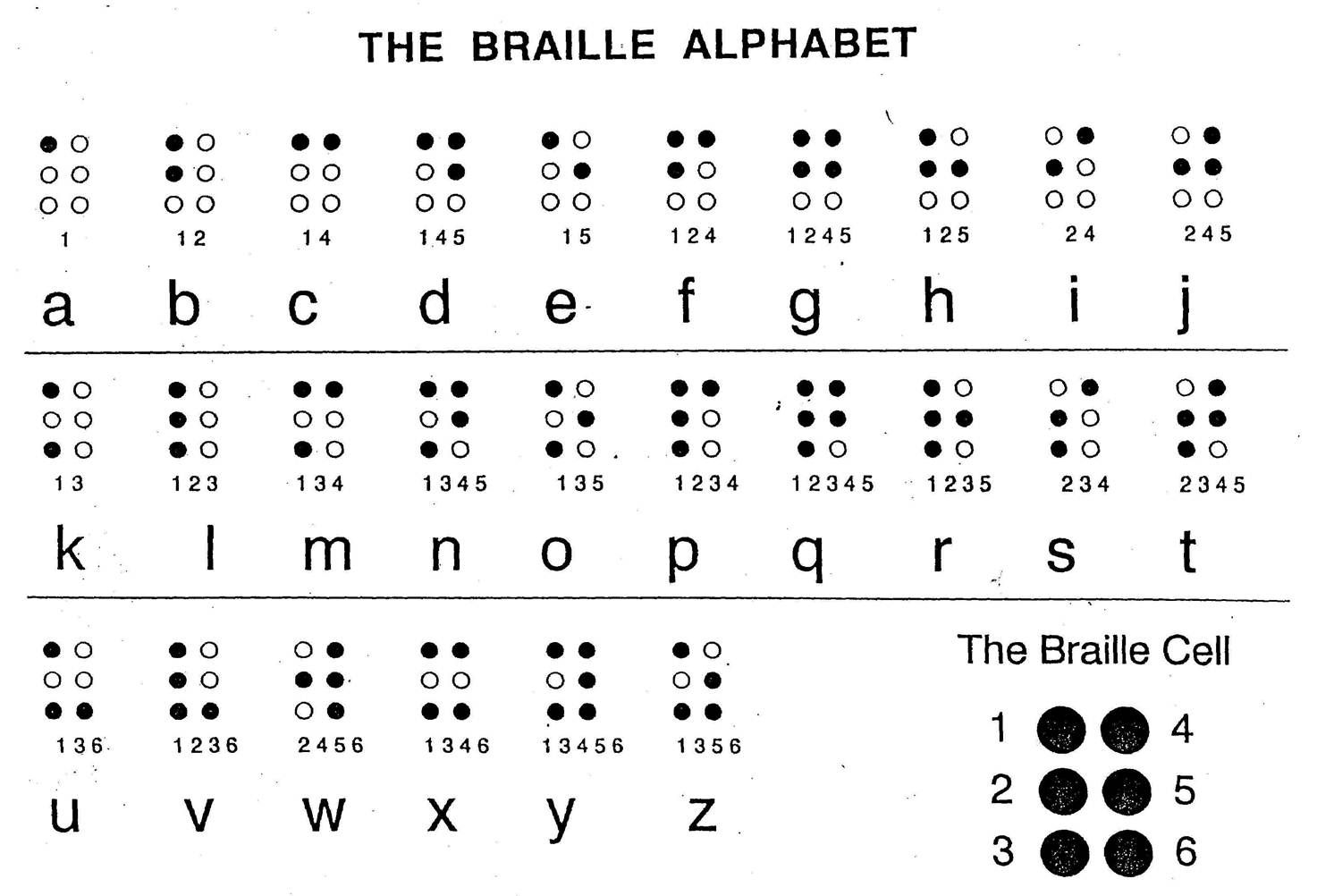 How To Learn Braille Alphabet Arxiusarquitectura