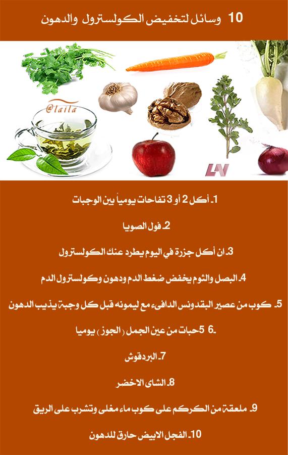 صفحه متنوعة وجميلة ياقات ورود متنوعه من المعرفه Health Fitness Health Health Diet