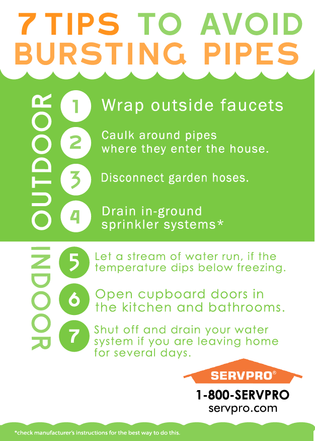 7 Tips To Avoid Bursting Pipes Safety Servpro Home Safety