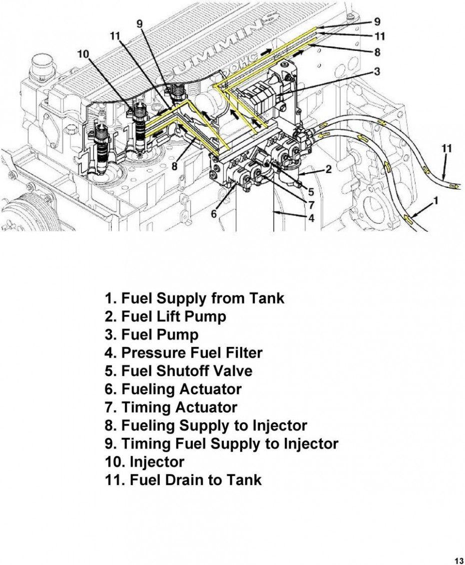 Cummins Isx Fuel Pump Diagram : cummins, diagram, Cummins, Engine, Diagram, Working