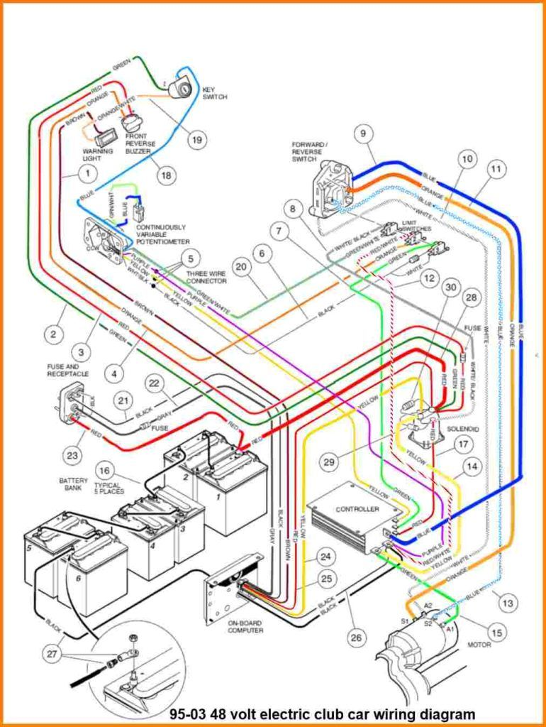 club car ds schematic wiring diagram Club Car 36 Volt Battery Wiring Diagram