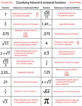 Classifying Rational & Irrational Numbers | Math Worksheets ...