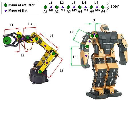 how to build joint for robotic arm
