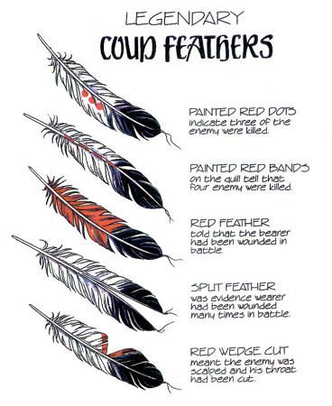 Feather color meanings google search symbols spiritual for Feather tattoos meaning