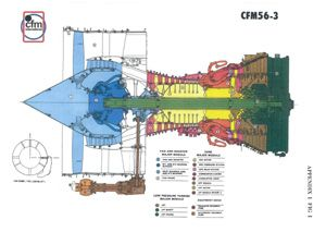 cfm56 7b engine manual pdf