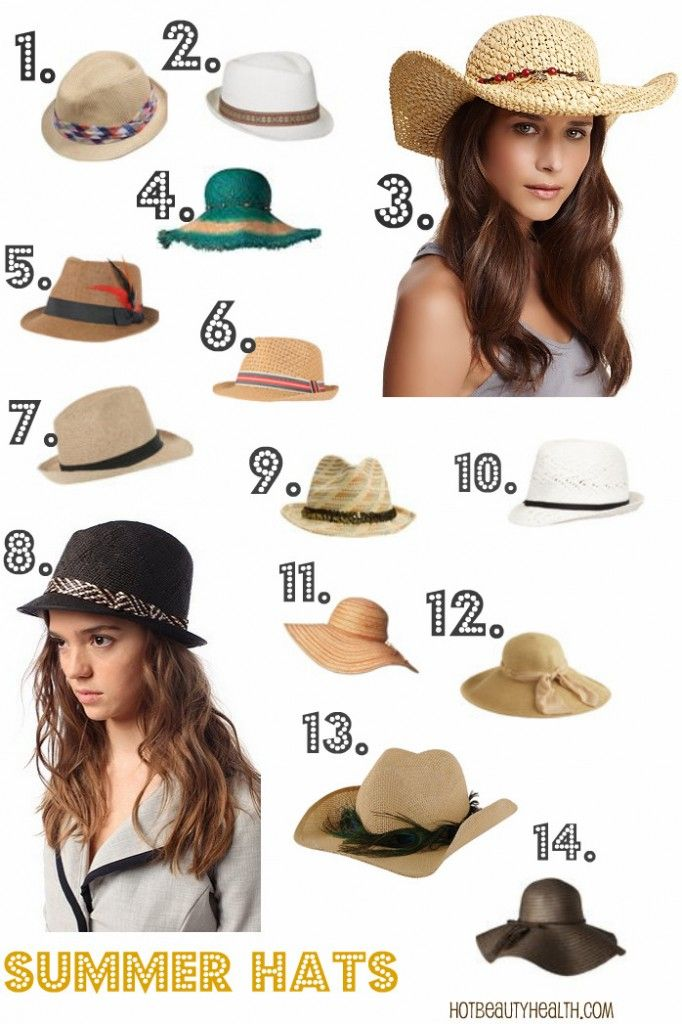 size 7 low price closer at Different types of summer hats | Summer hats for women ...