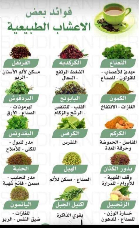 Pin By Khalid Zakarneh On معادن Health Fitness Food Health Facts Food Health Fitness Nutrition