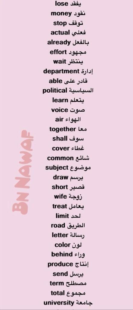 Embedded English Language Learning Grammar English Vocabulary Words Learn English Words