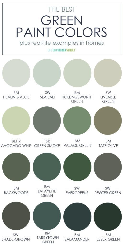 Photo of The Best Green Paint Colors – Life On Virginia Street