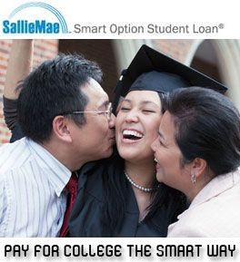 Best graduate student loan options