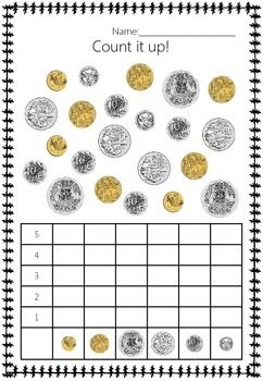 Graphing Coins Australian Currency Teaching Money Money Worksheets Money Activities