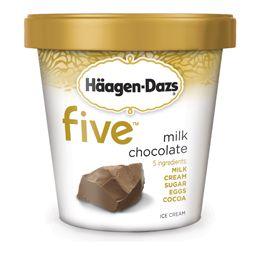 Five Ice Cream Made From 5 Ingredients Milk Cream Sugar Eggs