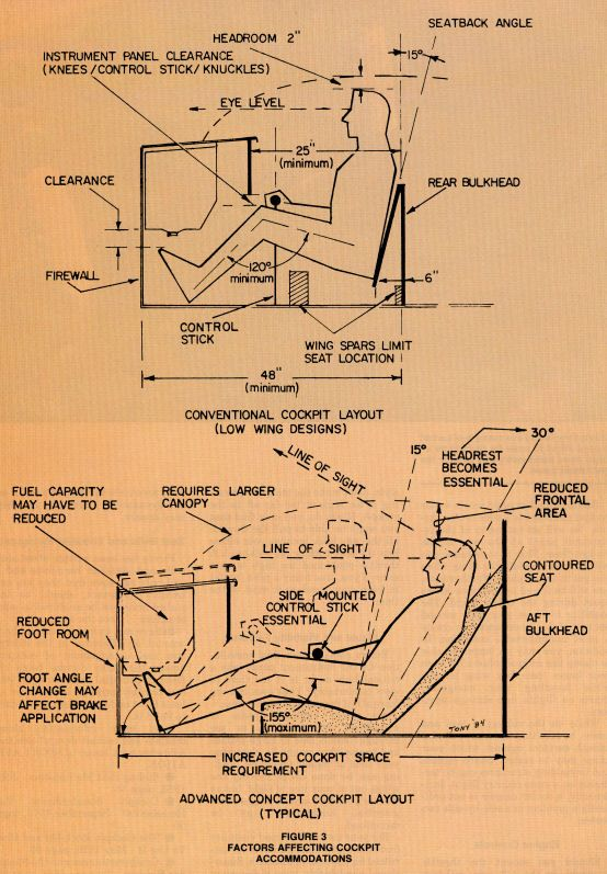 hip angle knee angle head support seating chair - Google Search - new machinist blueprint examples