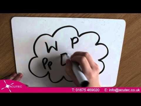 Office 365 Draw My Life - YouTube Microsoft Pinterest Office