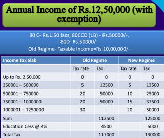 Income tax on cfd trading