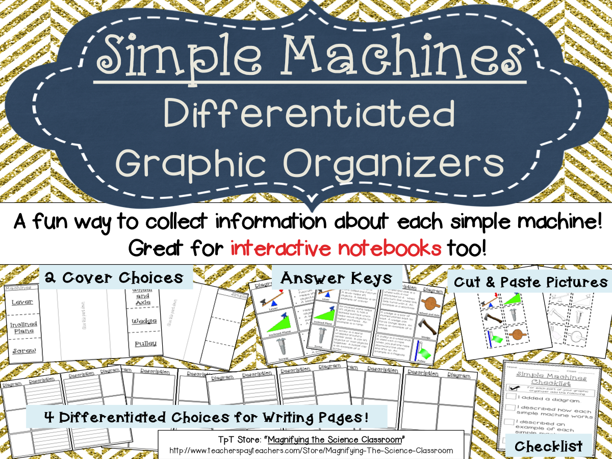 Simple Machines Differentiated Graphic Organizers