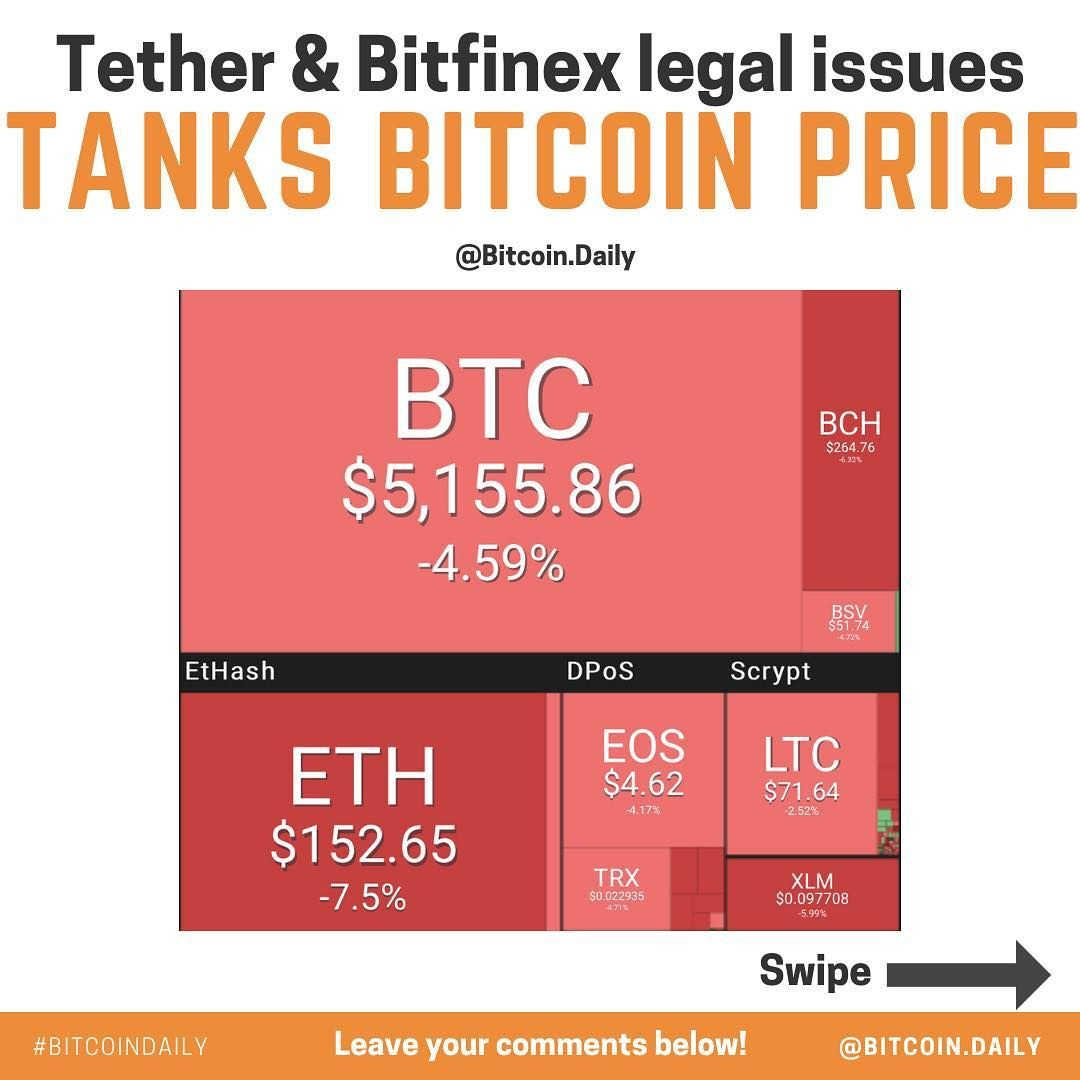 comment échanger des bitcoins pour le profit
