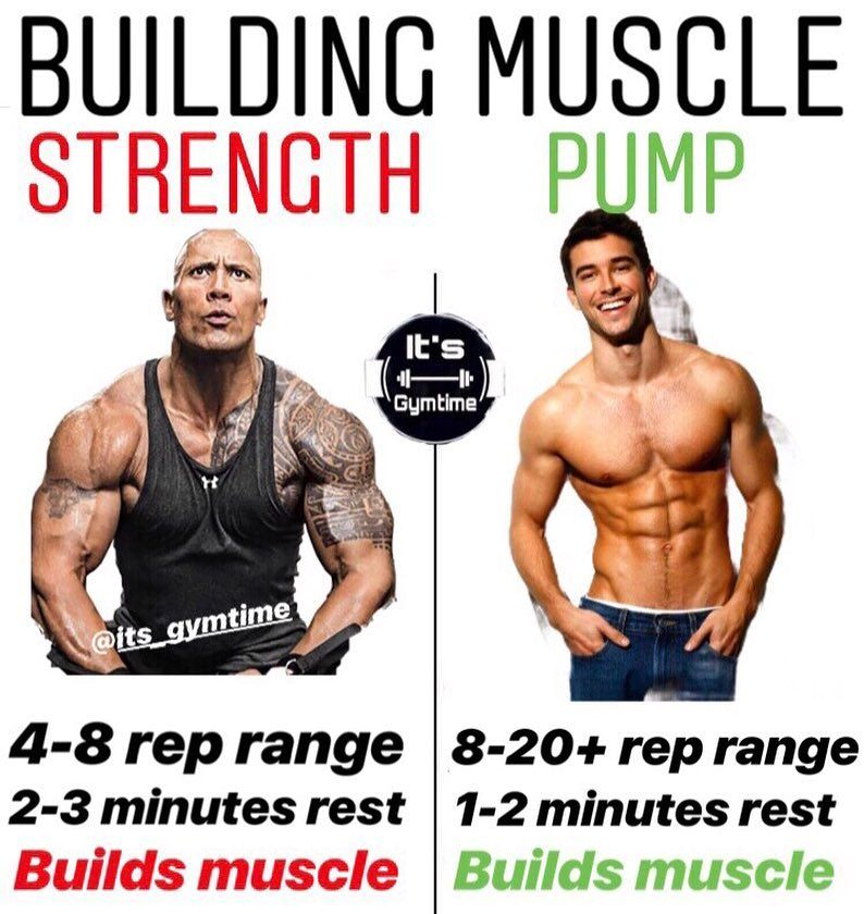 Steroids to increase his strength and muscle mass people that use steroids