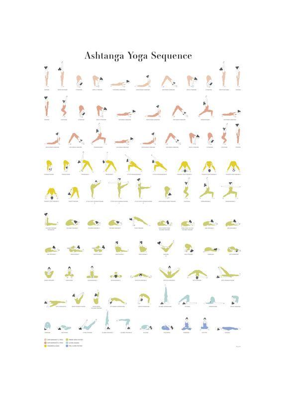 Ashtanga Yoga Sequence  by Amanda Leon on Artfully