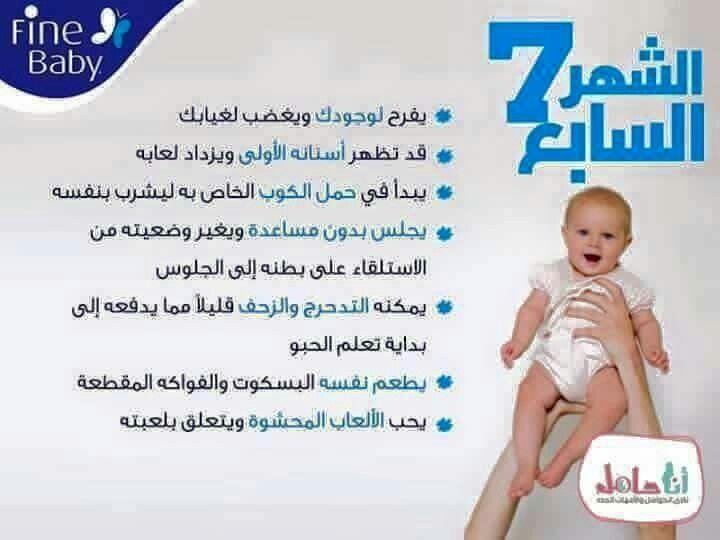 كيف يتطور طفلك في فترة الحمل Baby Education Baby Advice Kids Behavior