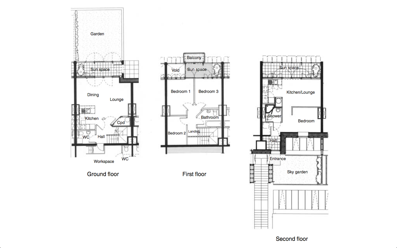 Bedzed Housing Plan Con Immagini