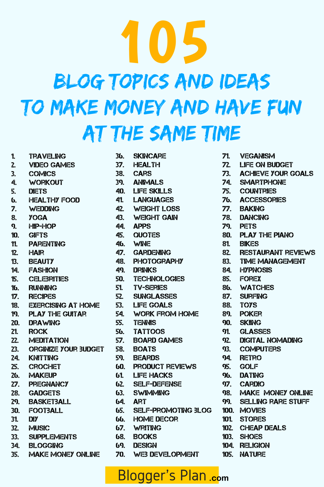 105 Blog Topics And Ideas To Make Money And Have Fun At The Same Time