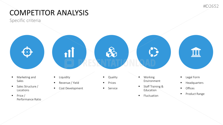 Competitor Analysis Powerpoint Template Competitor Analysis Analysis Competitor
