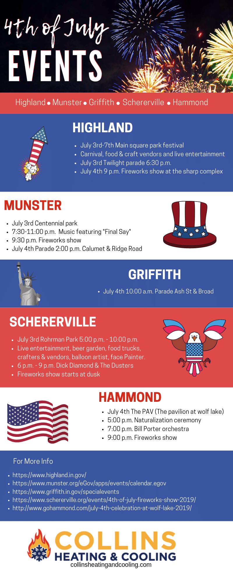 4th Of July Fireworks Events Highland Munster Griffith