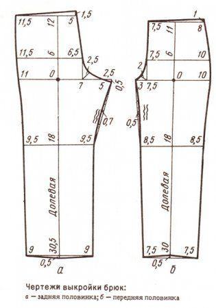 основа выкройки брюк для начинающих