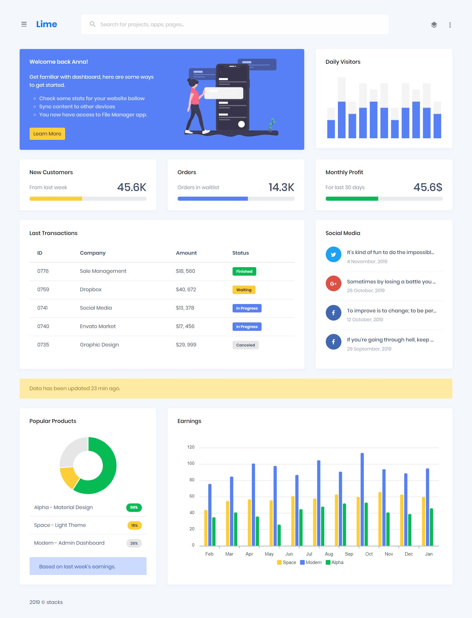 Responsive Admin Dashboard Html Template In 2020 Dashboard Template Templates Admin