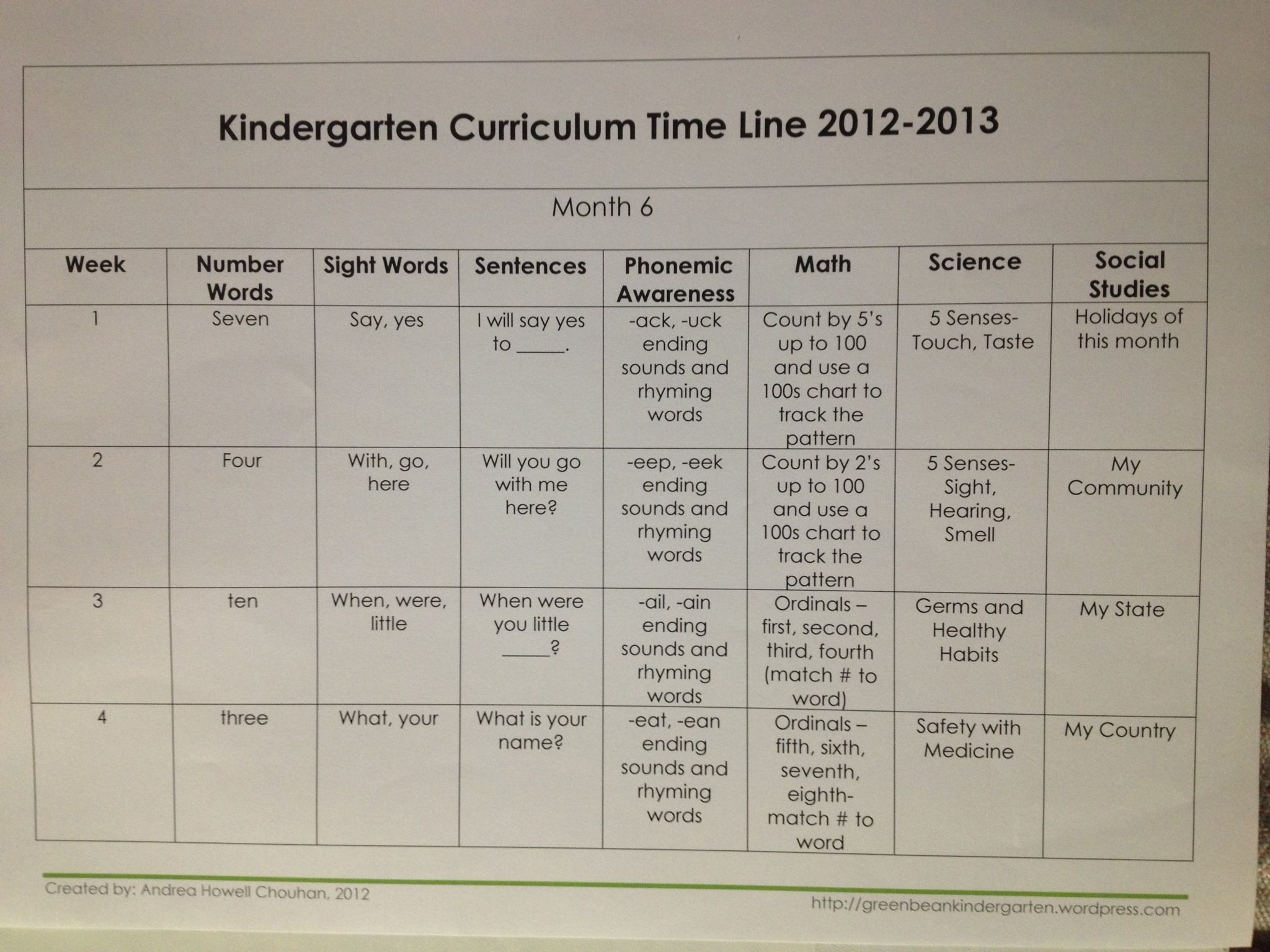 These Lesson Plans Are Organized By Month So That You Can