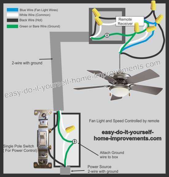Ceiling Fan Wiring Diagram electrical in 2019 Ceiling