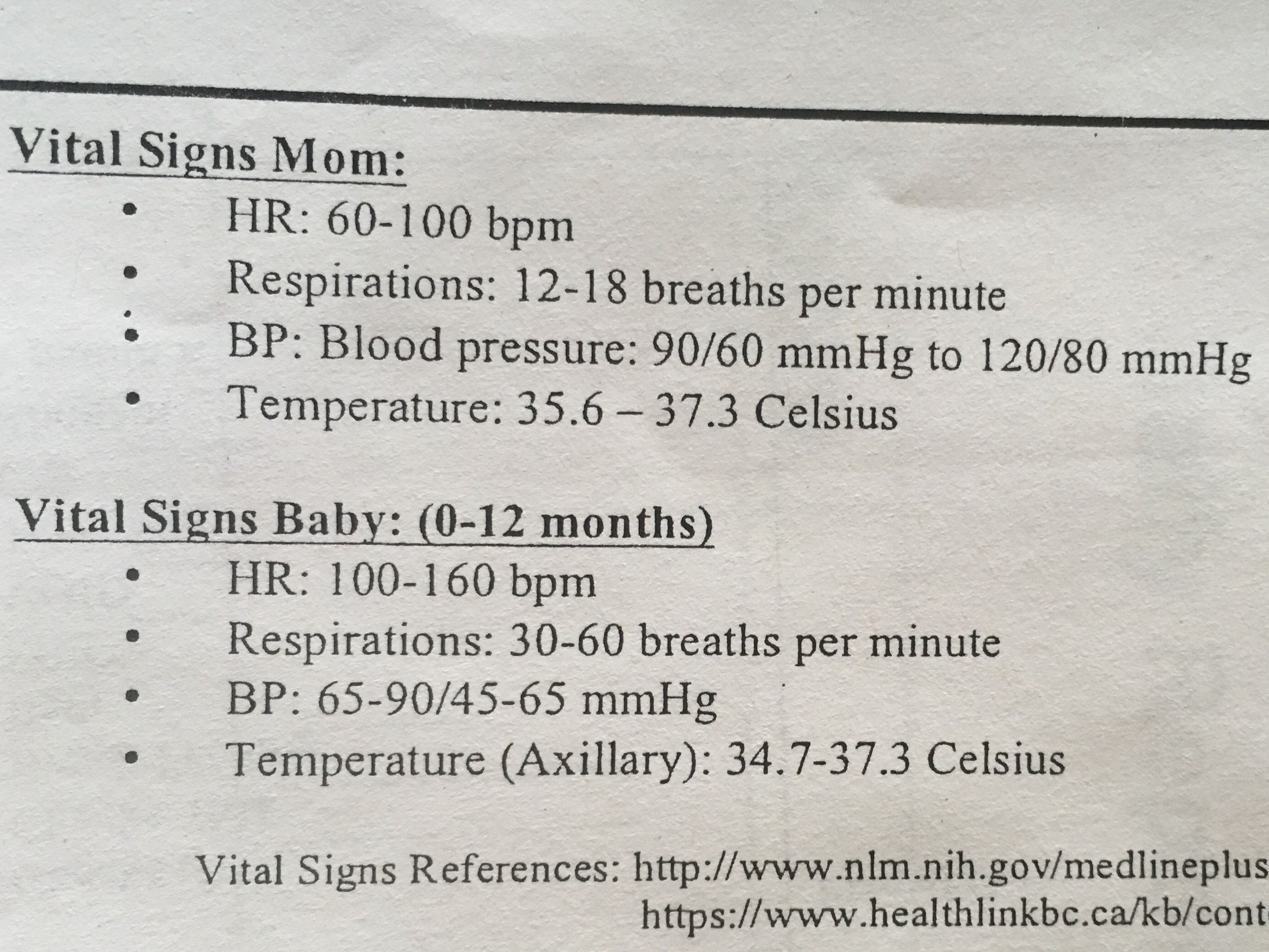 Maternity Vital Signs Cheat Sheet With Images