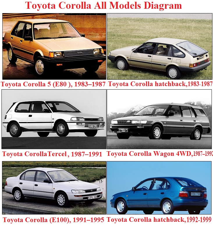 Toyota Corolla All Models Diagram Car Construction In 2020 Toyota Corolla Toyota Corolla