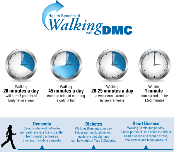 DMC Walking Routes - Employee Health - Detroit Medical