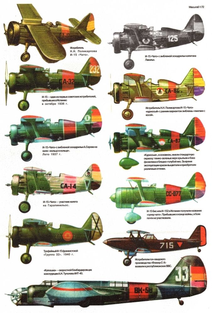 Pin on Artillery/Naval Guns/Anti Aircraft Guns  |Anti Aircraft Guns Spanish Civil War