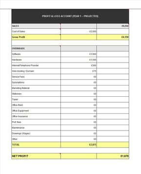 printable profit and loss statement for self employed why. Black Bedroom Furniture Sets. Home Design Ideas